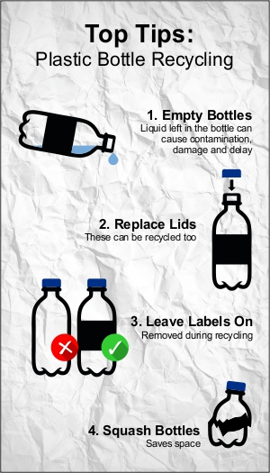 Recycle Week Top Tips for Plastic Bottles